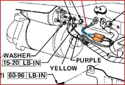 Fusible Link Location Corvette